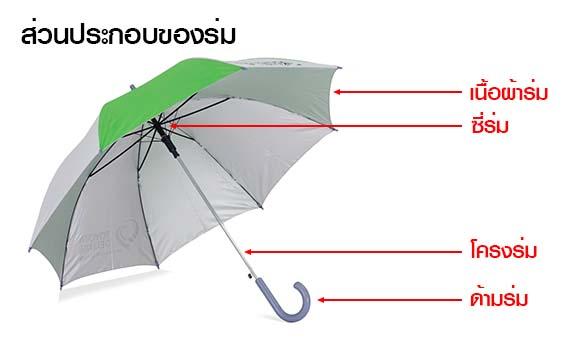 ส่วนประกอบร่ม