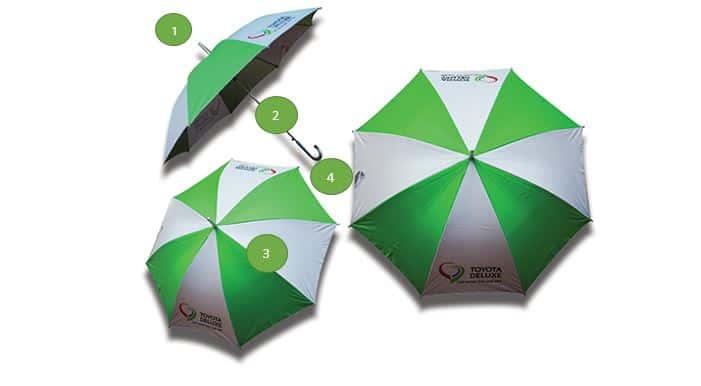 ส่วนประกอบร่มสีเขียว
