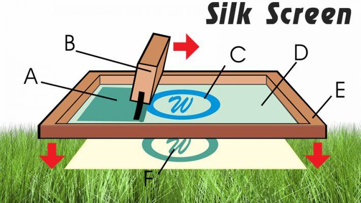 การสกรีนด้วยบล็อกสกรีน (Silk Screen )